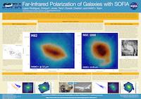 Far-Infrared Polarization of Galaxies with SOFIA