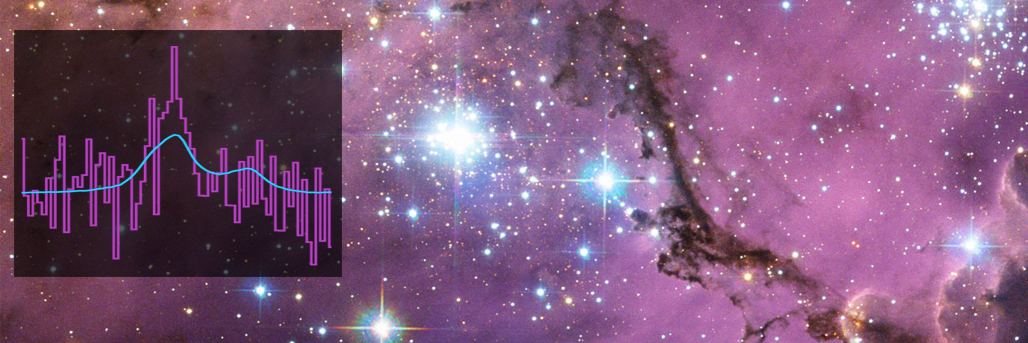SOFIA Reveals the Complex Nature of a 'Simple' Star Formation Tracer