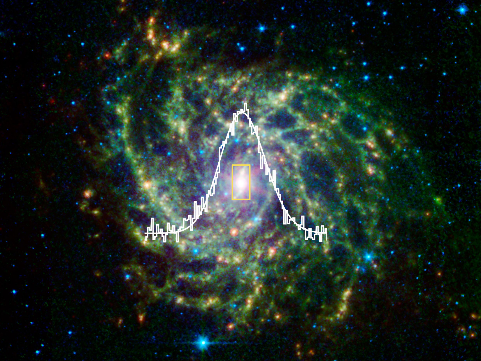 A near- and mid-infrared image of galaxy IC 342 from the Spitzer Space Telescope
