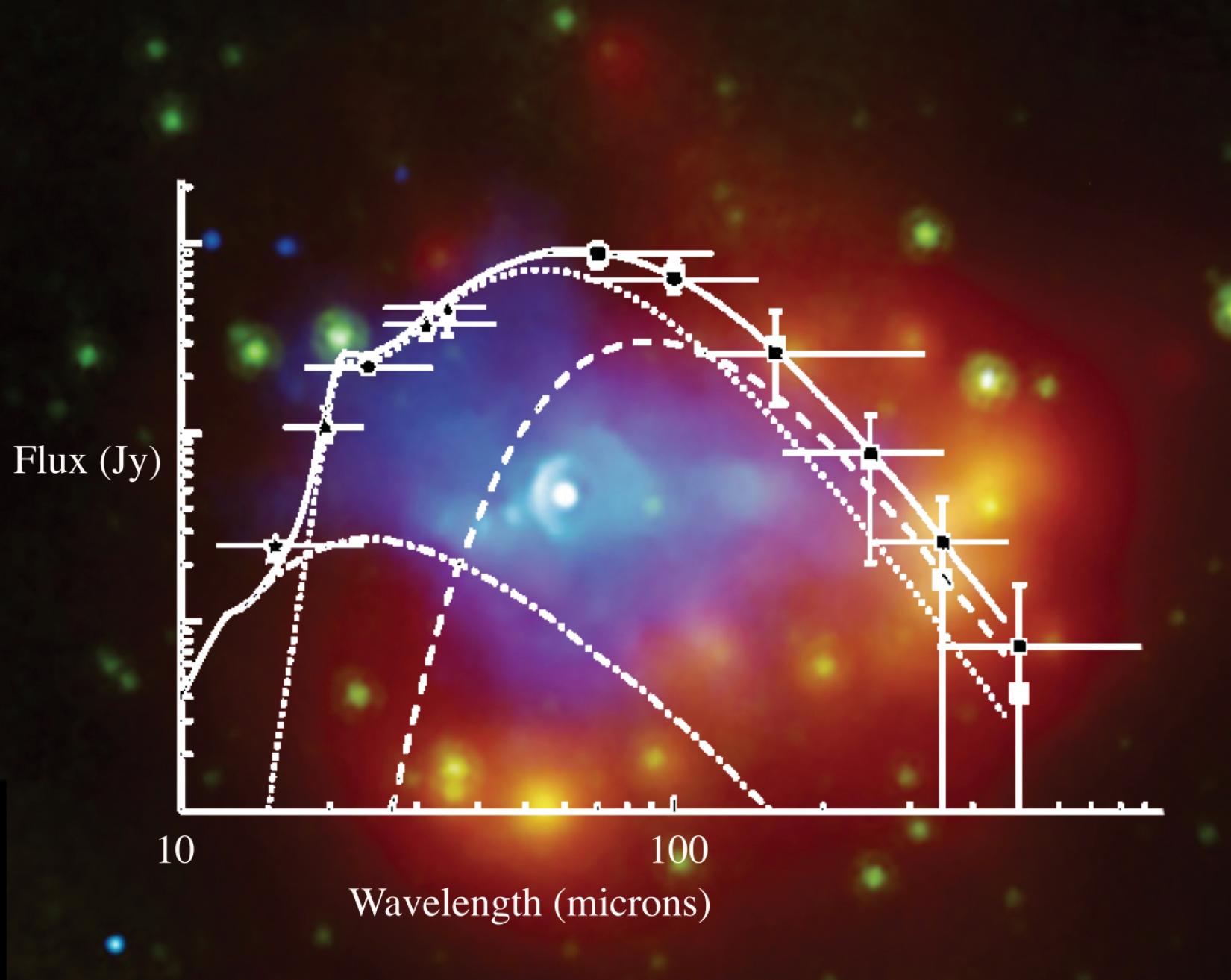 supernova remnant G54.1+0.3