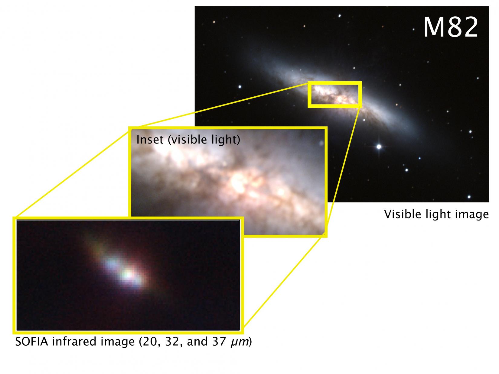 M82 Composite