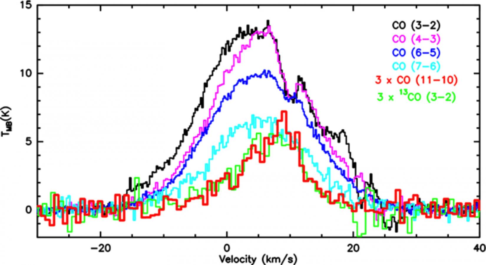 SOFIA/GREAT Observations of Supernova Remnant W28