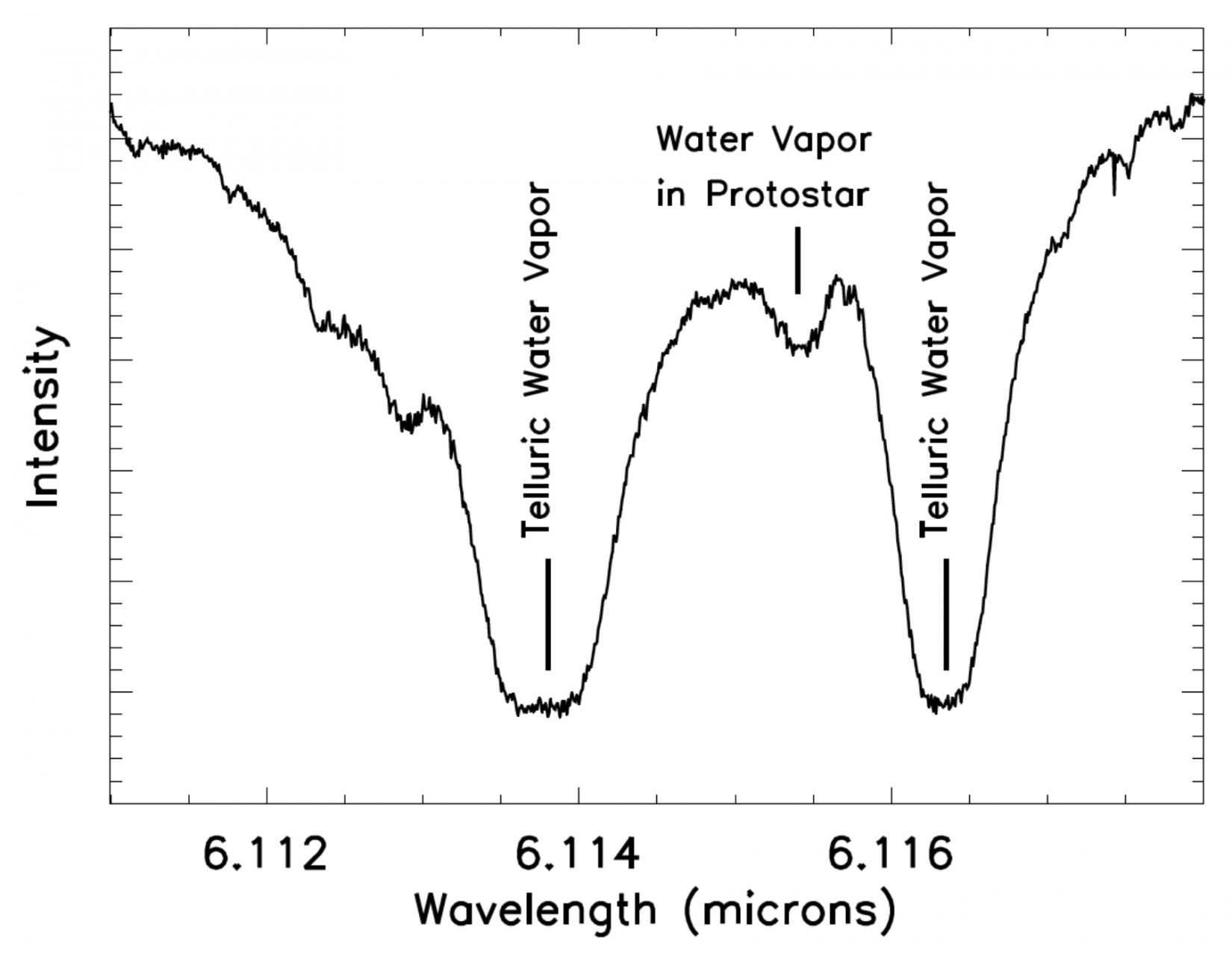 H20 detected by EXES in the high-mass protostar AFGL 2591