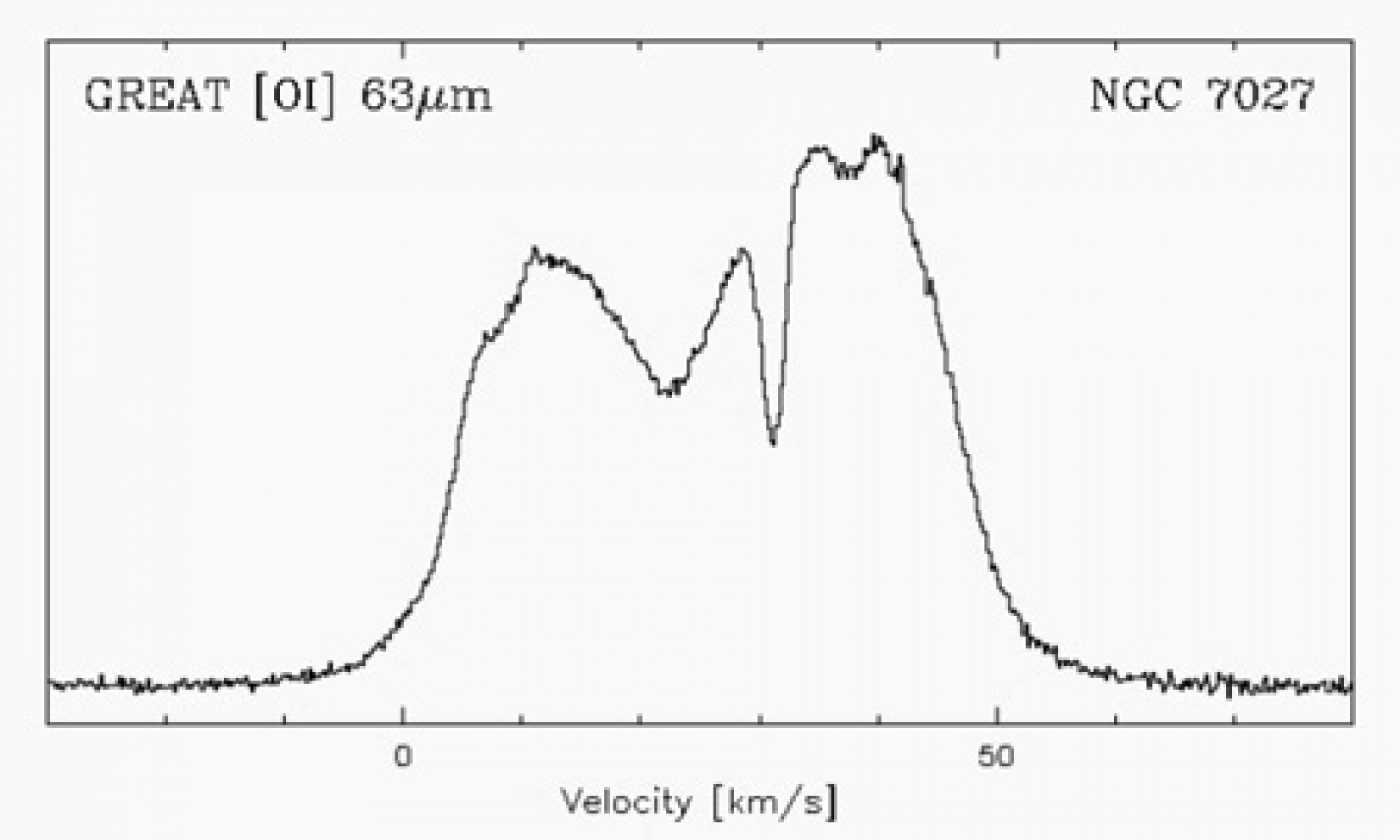 GREAT high-resolution spectrum of [O I] emission at 63.2 microns (4.74 THz) toward the center of planetary nebula NGC 7027