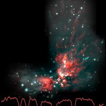 Orion KL region with SOFIA EXES spectrum across the bottom