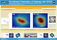 Far-Infrared Polarization of Galaxies with SOFIA