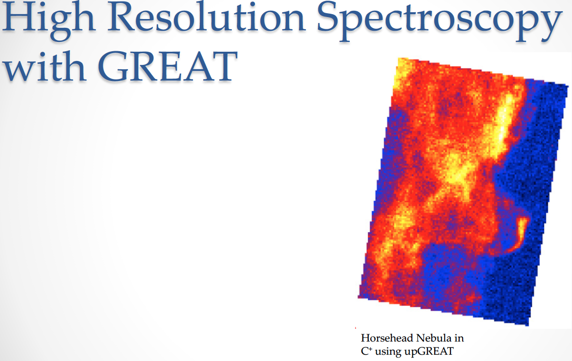 High Resolution Spectroscopy with GREAT