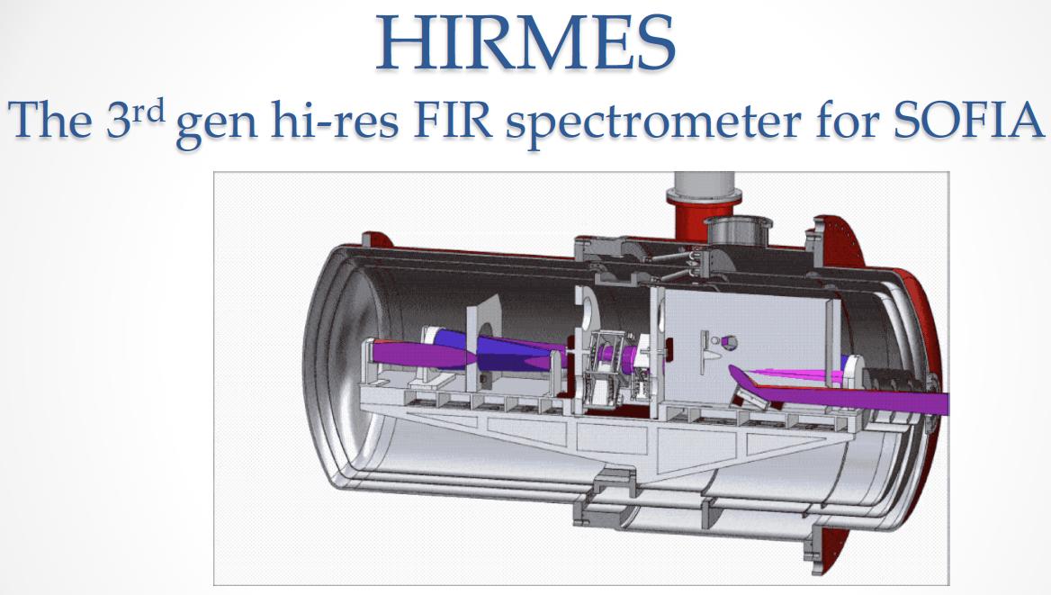 HIRMES The 3rd gen hi-res FIR spectrometer for SOFIA