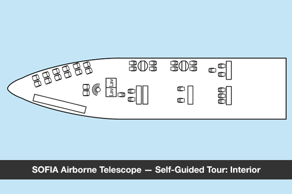 SOFIA Airborne Telescope — Self-Guided Tour: Interior