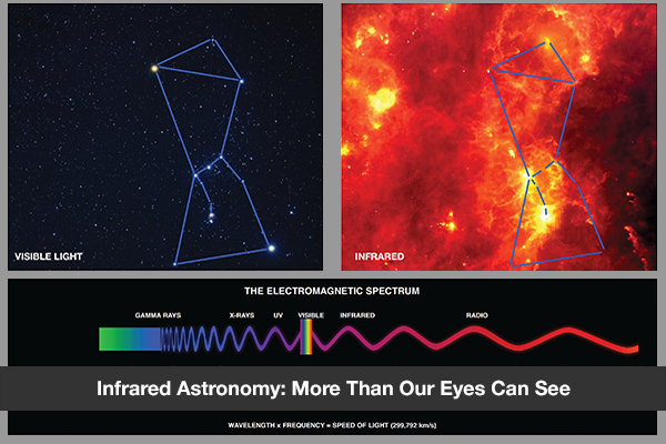Infrared Astronomy: More Than Our Eyes Can See