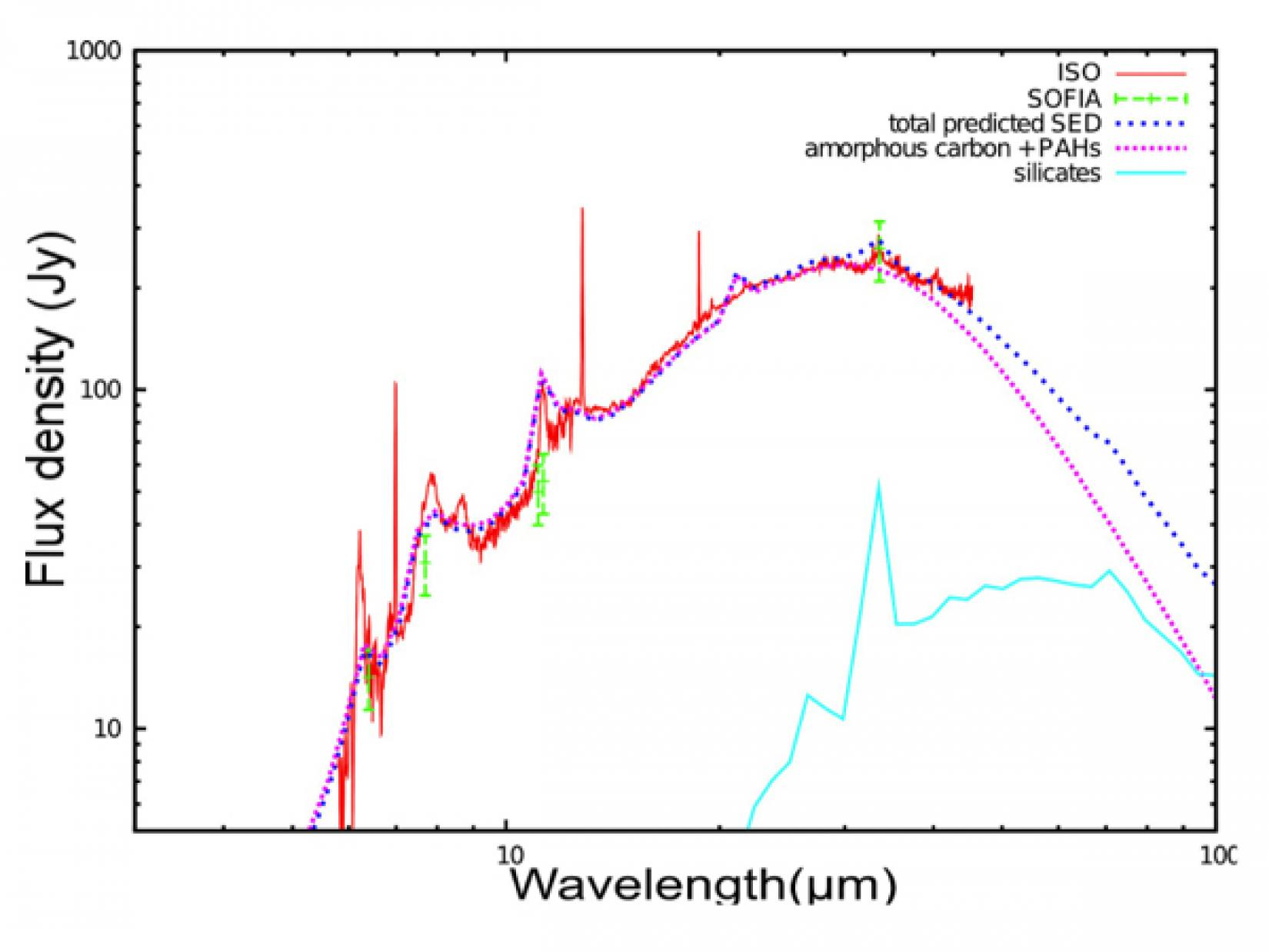 Three-dimensional model using Moccasin, a self-consistent 3-D Monte Carlo radiative transfer code.