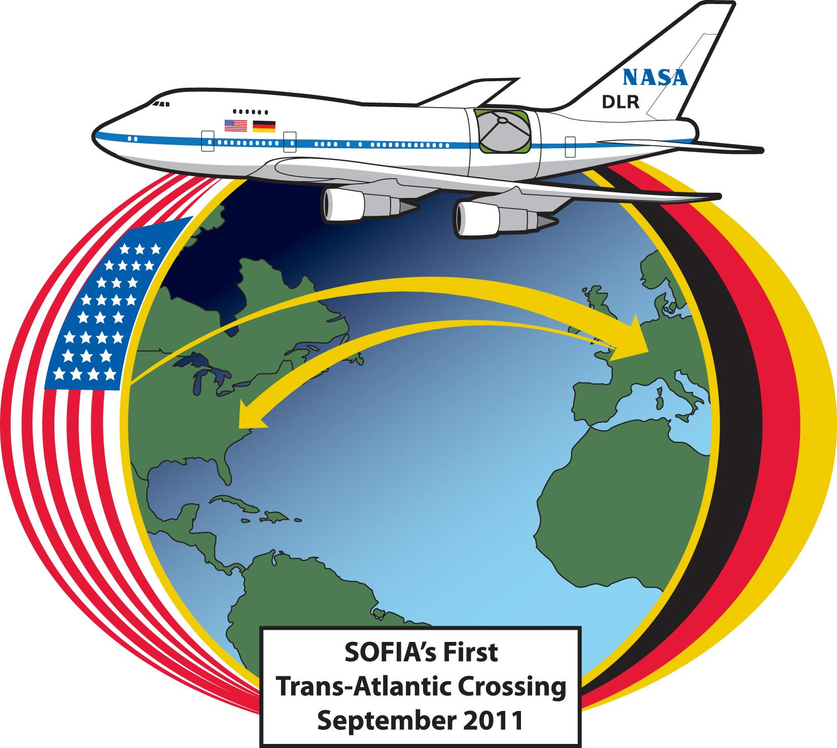 SOFIA Trans-Atlantic patch