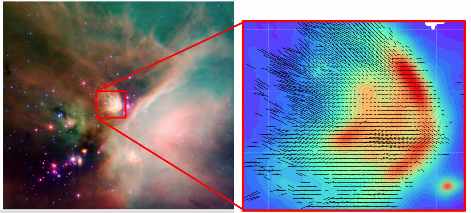 NASA Spitzer image showing the portion of the Rho Oph dark cloud observed and HAWC+ image showing systematic variations in the polarization.
