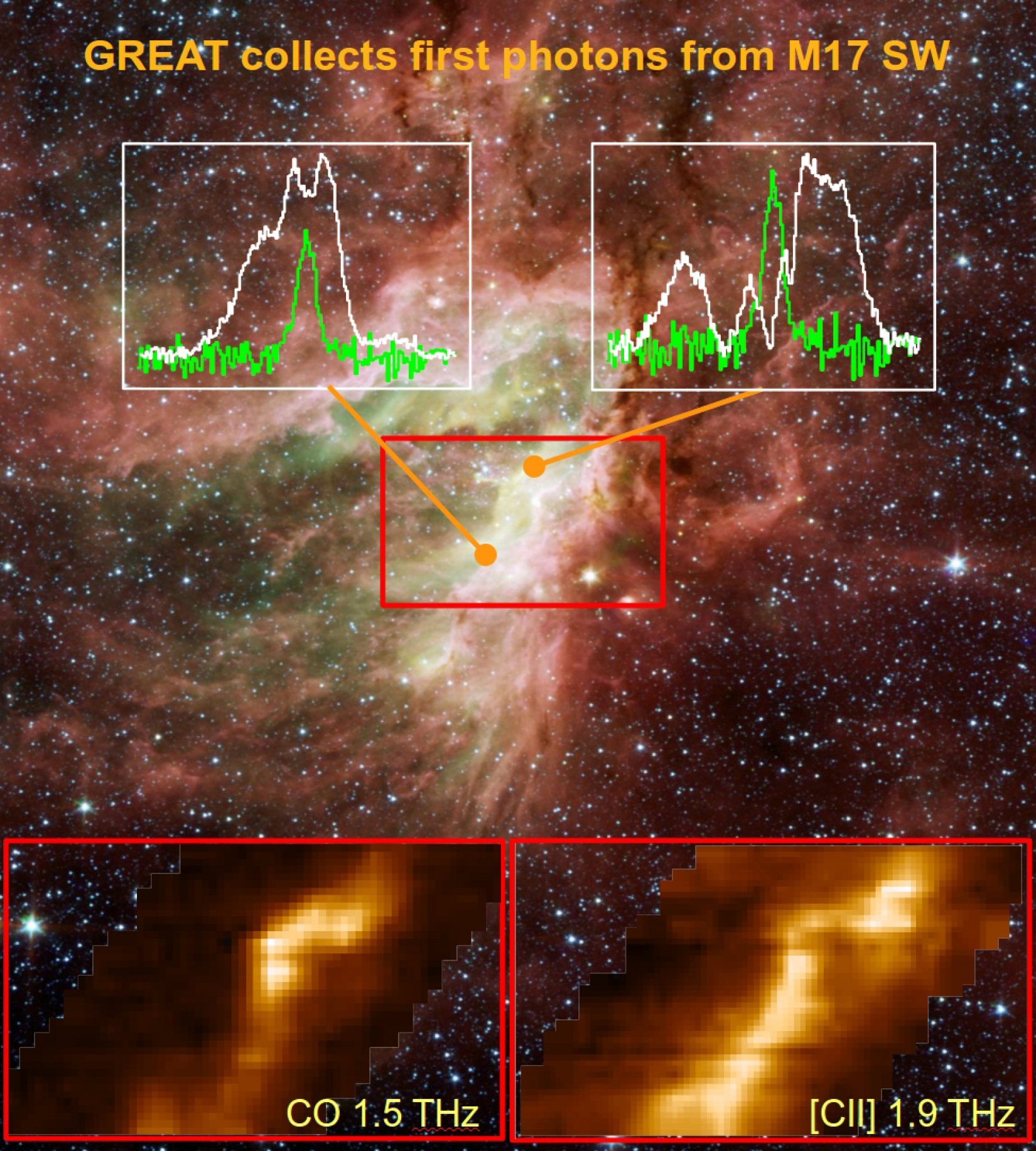 Far-infrared M17