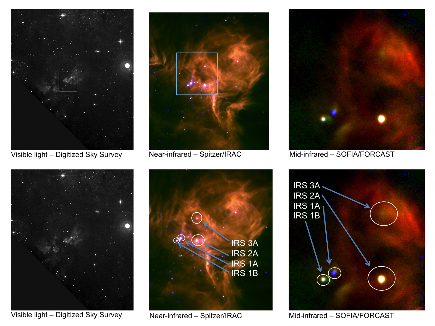 Comparison of images of the W40 star-forming region made at wavelengths ranging from visible light to far infrared
