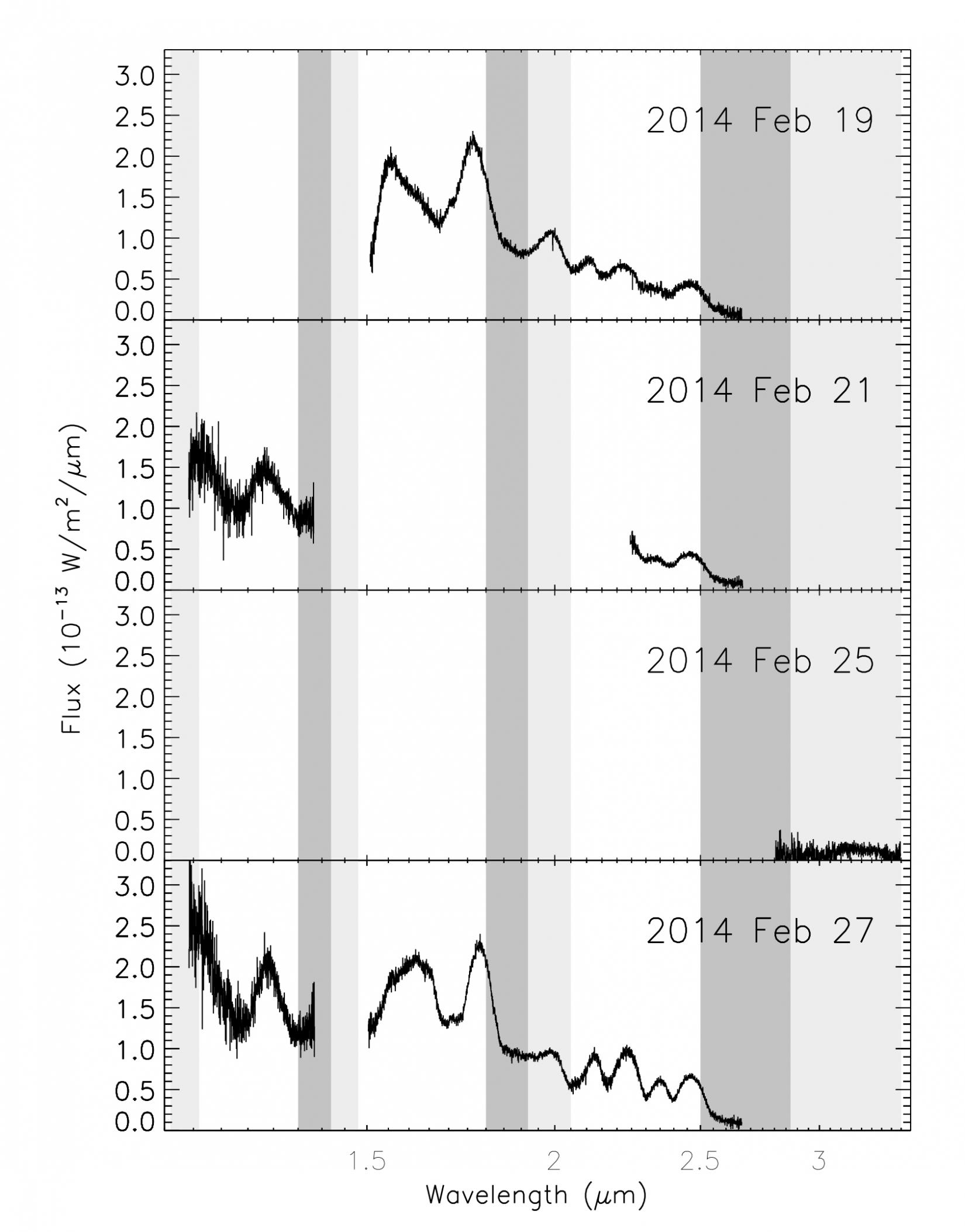 SOFIA near-IR spectrum of M82 Supernova 2012J